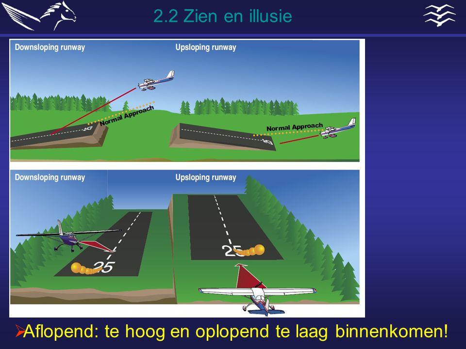 2.2 Zien en illusie Aflopend: te hoog en oplopend te laag binnenkomen!