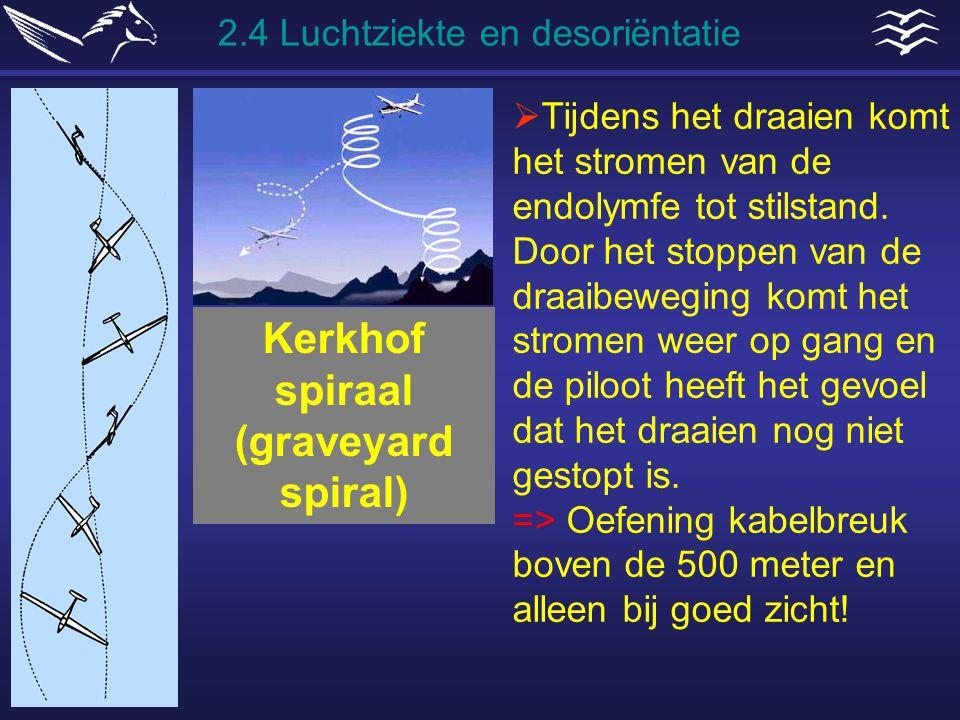 Kerkhof spiraal (graveyard spiral)