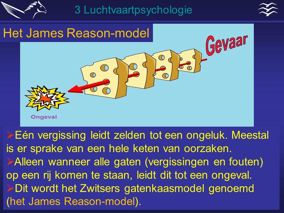 Het James Reason-model