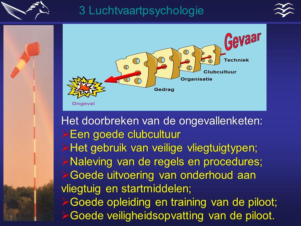 3 Luchtvaartpsychologie