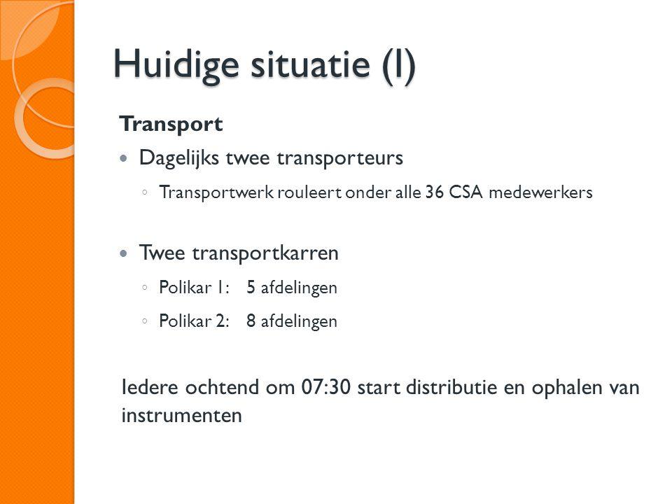 Huidige situatie (I) Transport Dagelijks twee transporteurs