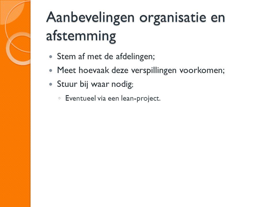 Aanbevelingen organisatie en afstemming