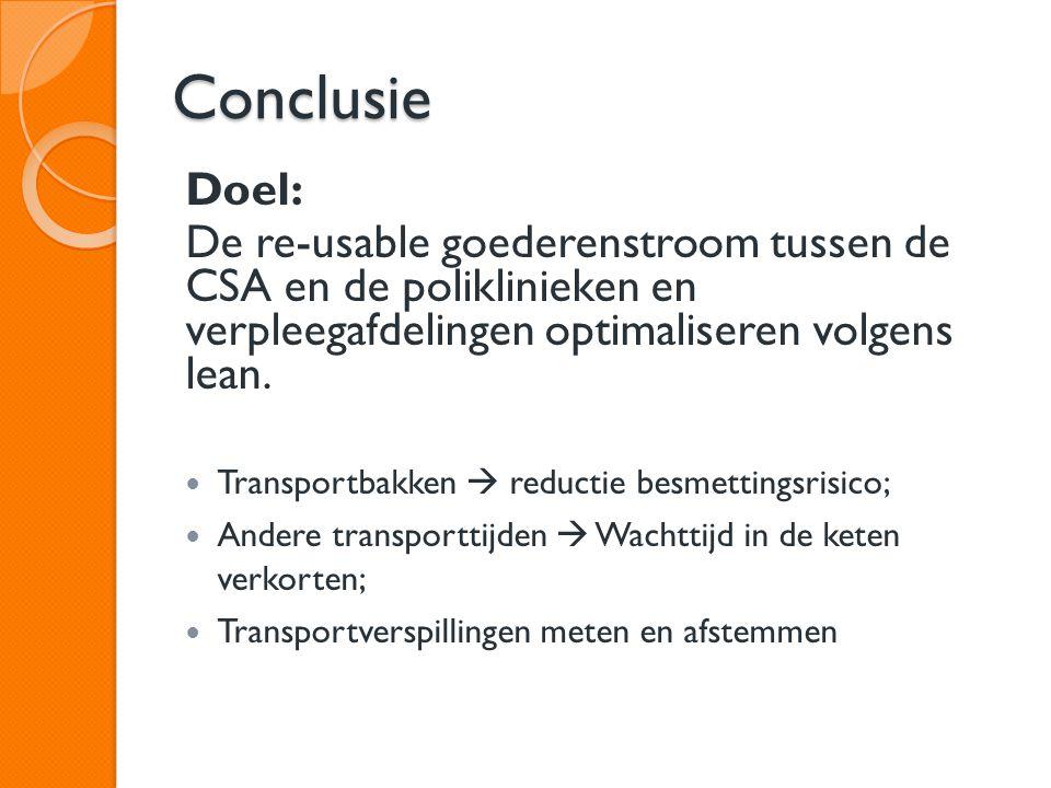 Conclusie Doel: De re-usable goederenstroom tussen de CSA en de poliklinieken en verpleegafdelingen optimaliseren volgens lean.