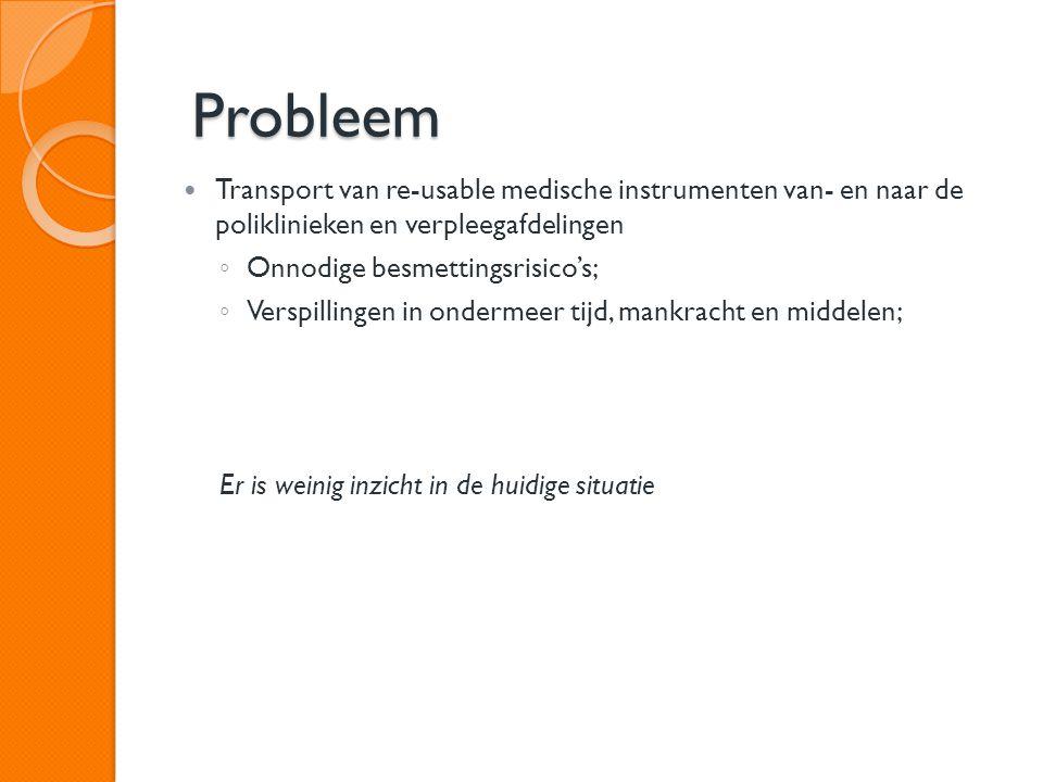 Probleem Transport van re-usable medische instrumenten van- en naar de poliklinieken en verpleegafdelingen.