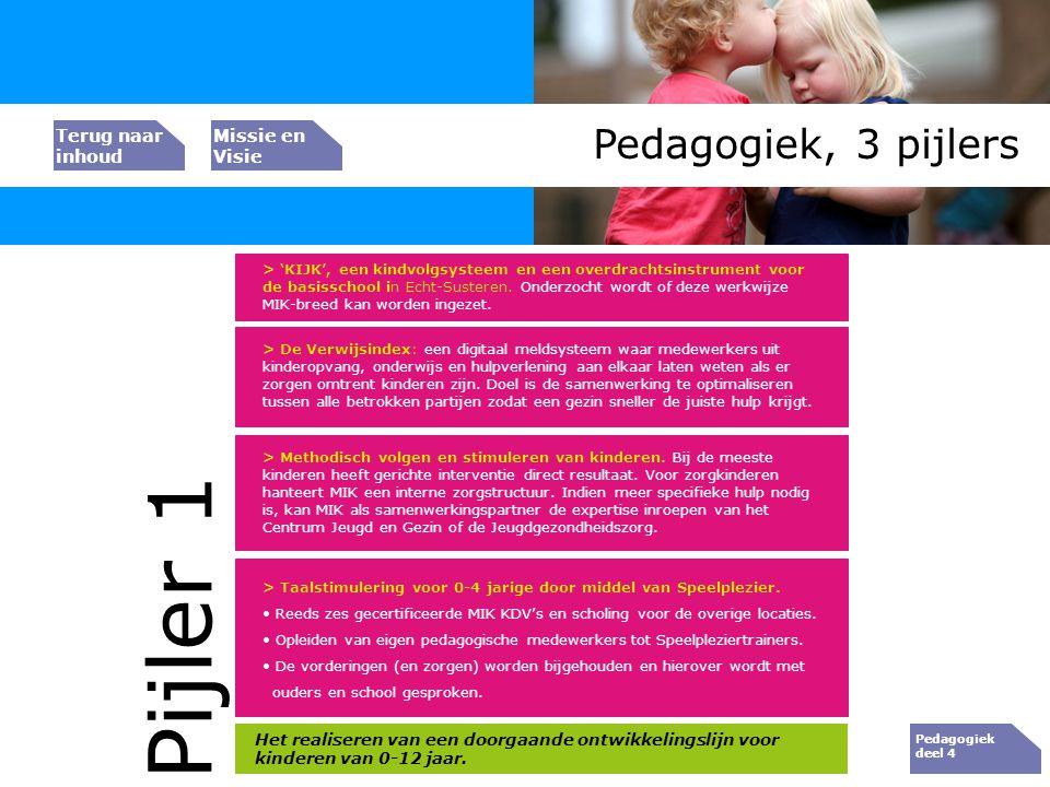 Pijler 1 Bedrijfs resultaat Pedagogiek, 3 pijlers Peiler 1