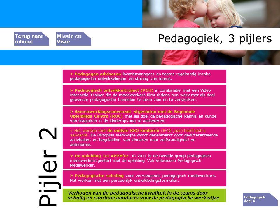Pijler 2 Bedrijfs resultaat Pedagogiek, 3 pijlers Peiler 1 Peiler 1