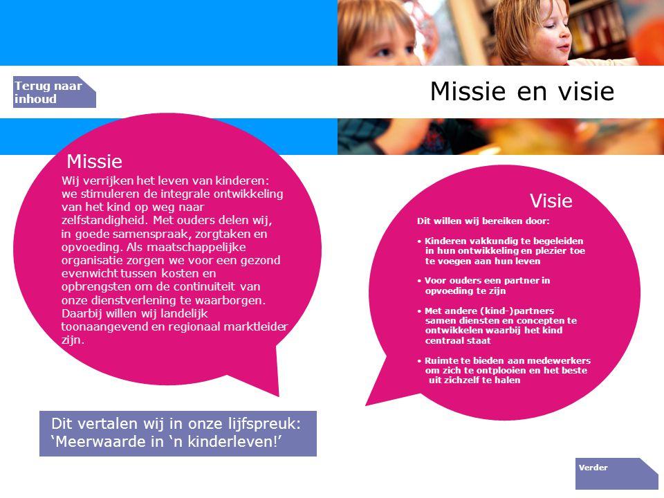 Voorwoord Missie en visie Missie Visie