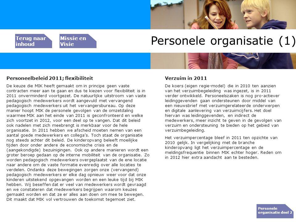 Personele organisatie (1)