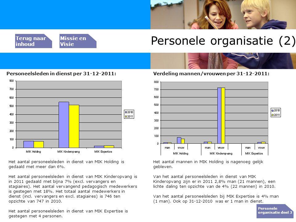 Personele organisatie (2)