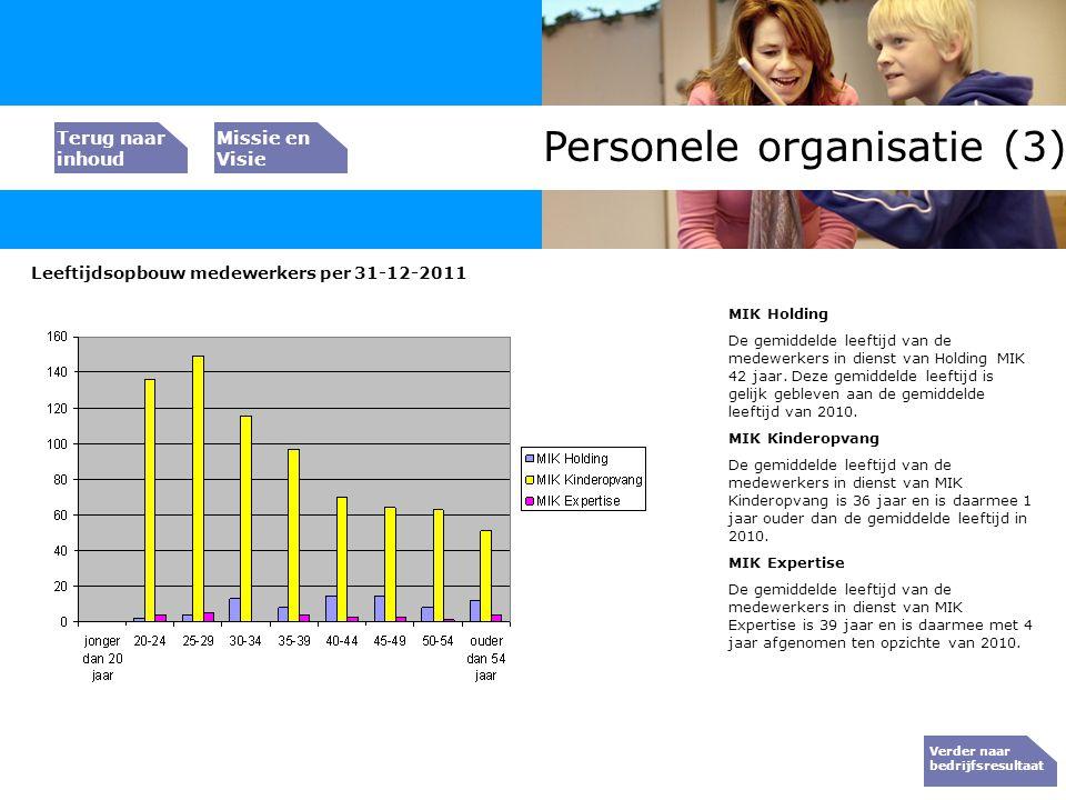 Personele organisatie (3)