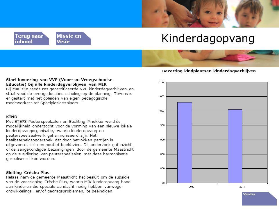 Kinderdagopvang Missie en Visie Terug naar inhoud