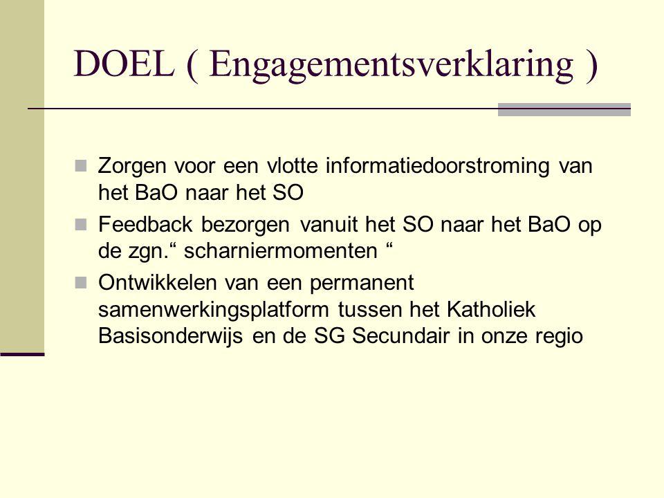 DOEL ( Engagementsverklaring )