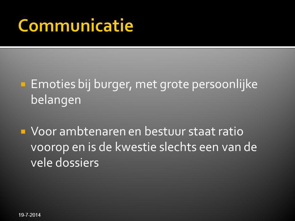 Communicatie Emoties bij burger, met grote persoonlijke belangen