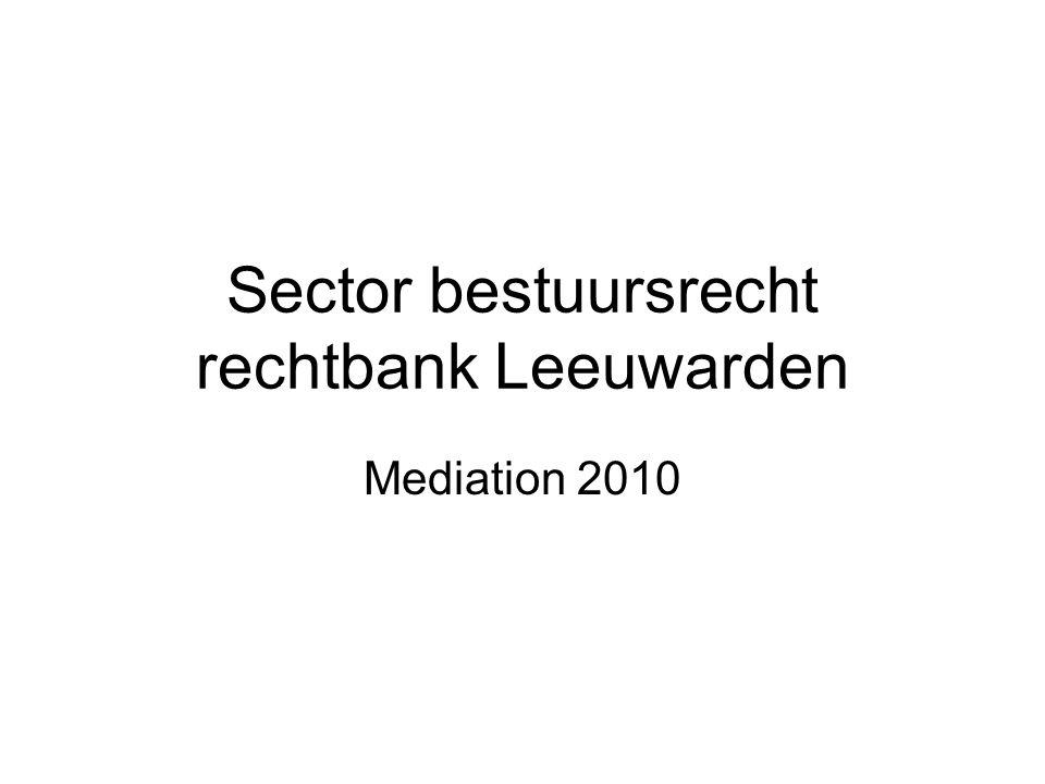 Sector bestuursrecht rechtbank Leeuwarden