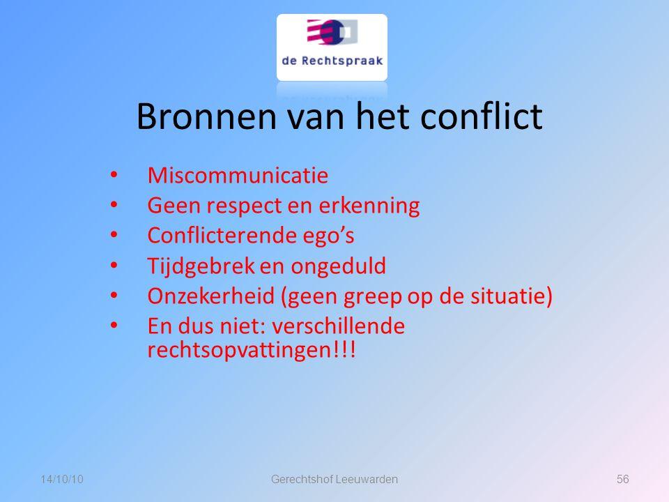 Bronnen van het conflict