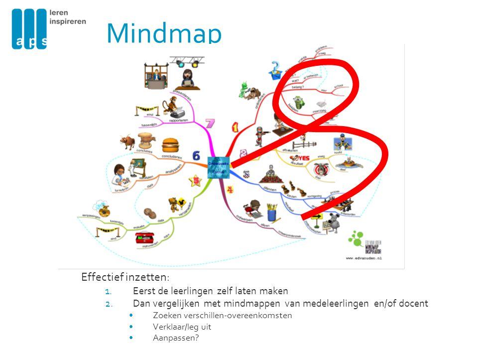Mindmap Effectief inzetten: Eerst de leerlingen zelf laten maken