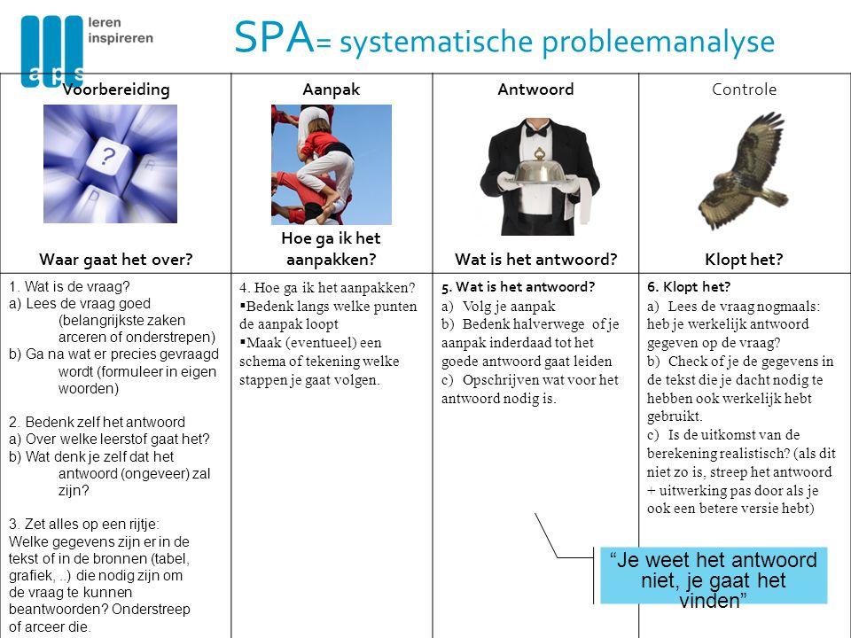 SPA= systematische probleemanalyse