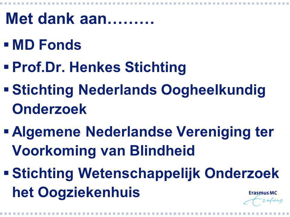 Met dank aan……… MD Fonds Prof.Dr. Henkes Stichting