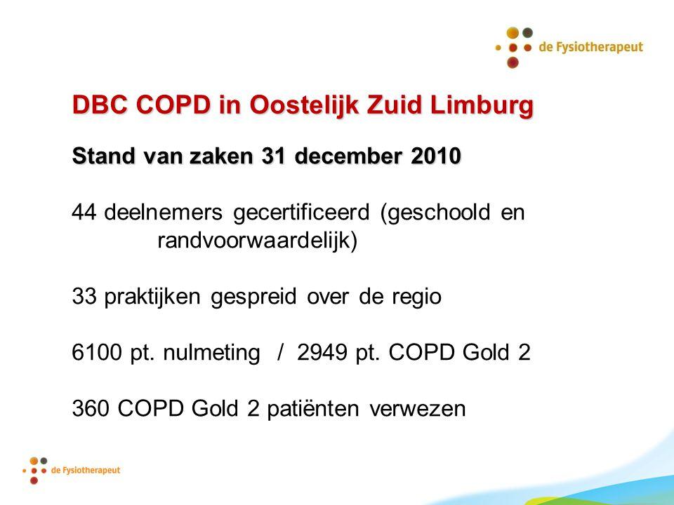 DBC COPD in Oostelijk Zuid Limburg
