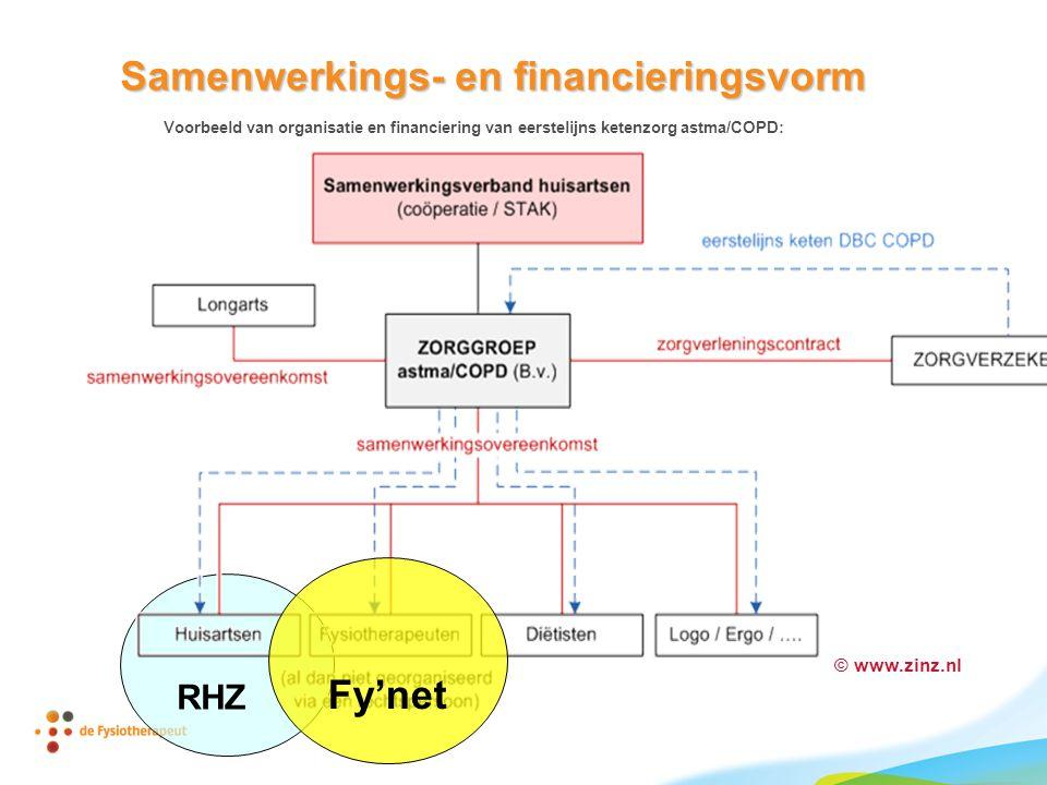 Samenwerkings- en financieringsvorm
