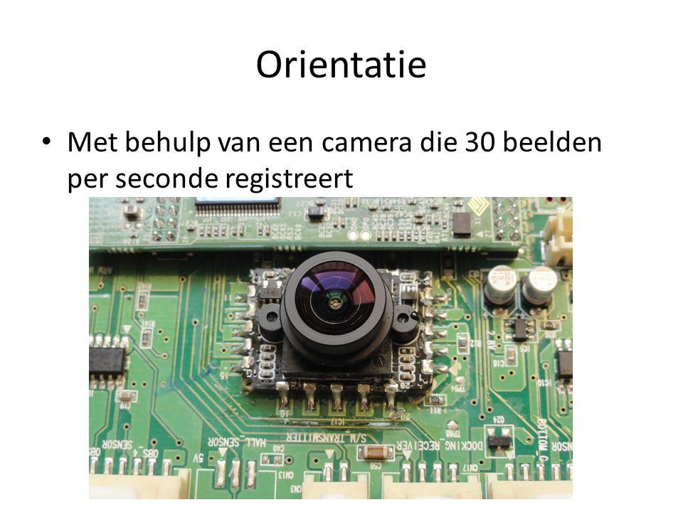 Orientatie Met behulp van een camera die 30 beelden per seconde registreert