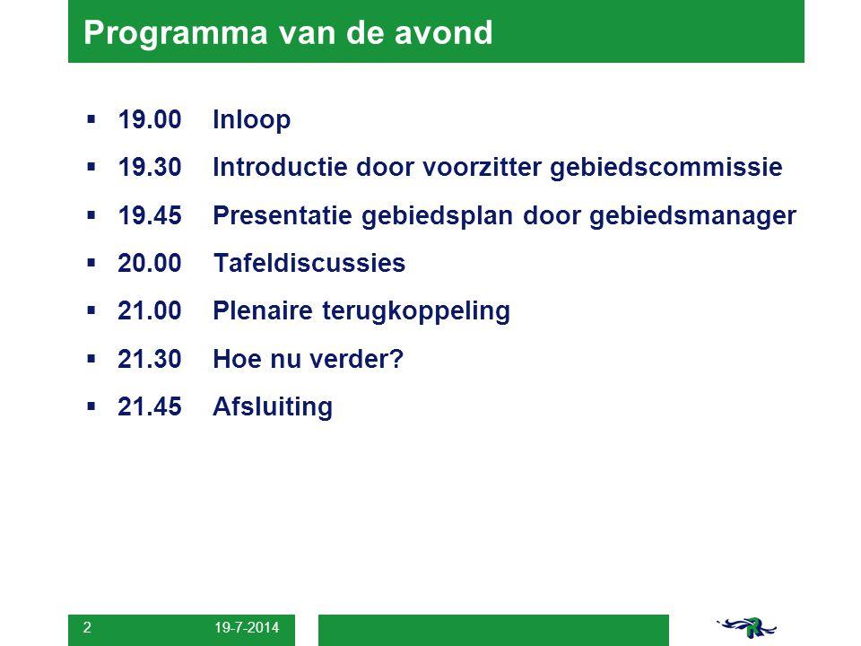 Programma van de avond 19.00 Inloop
