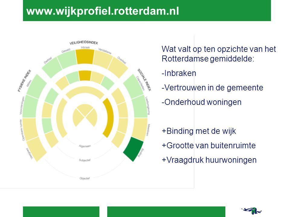 www.wijkprofiel.rotterdam.nl Wat valt op ten opzichte van het Rotterdamse gemiddelde: Inbraken. Vertrouwen in de gemeente.