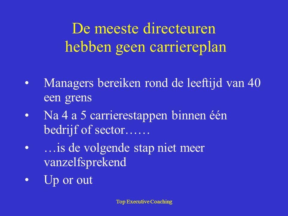 De meeste directeuren hebben geen carriereplan