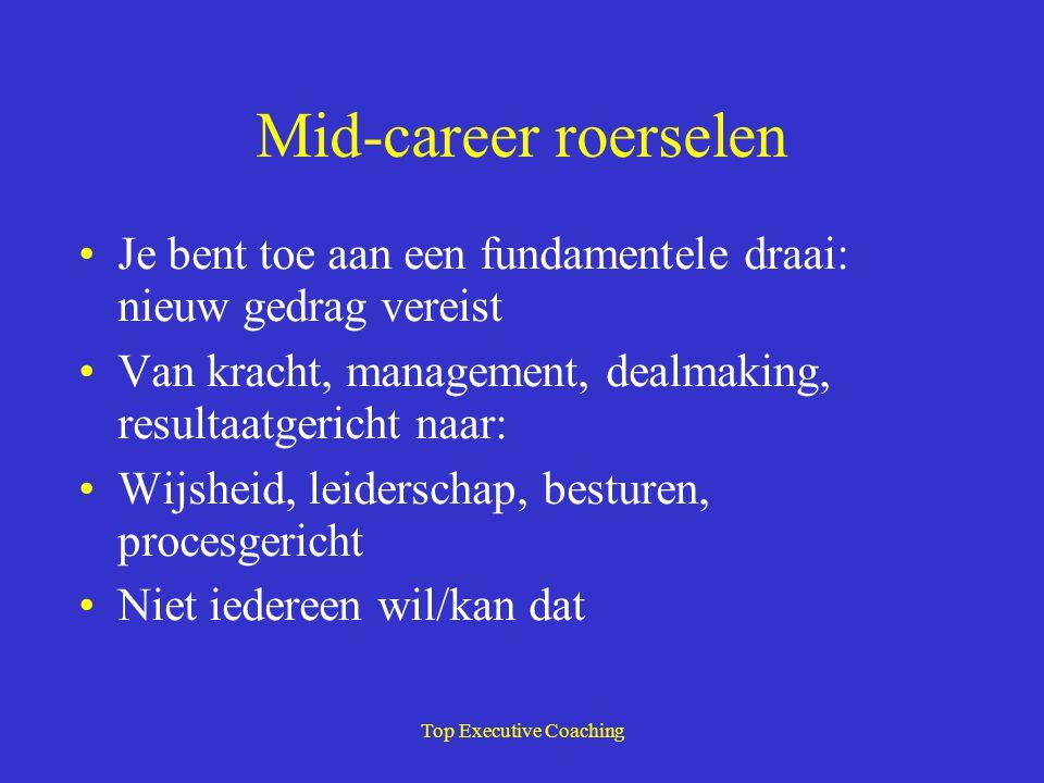 Top Executive Coaching