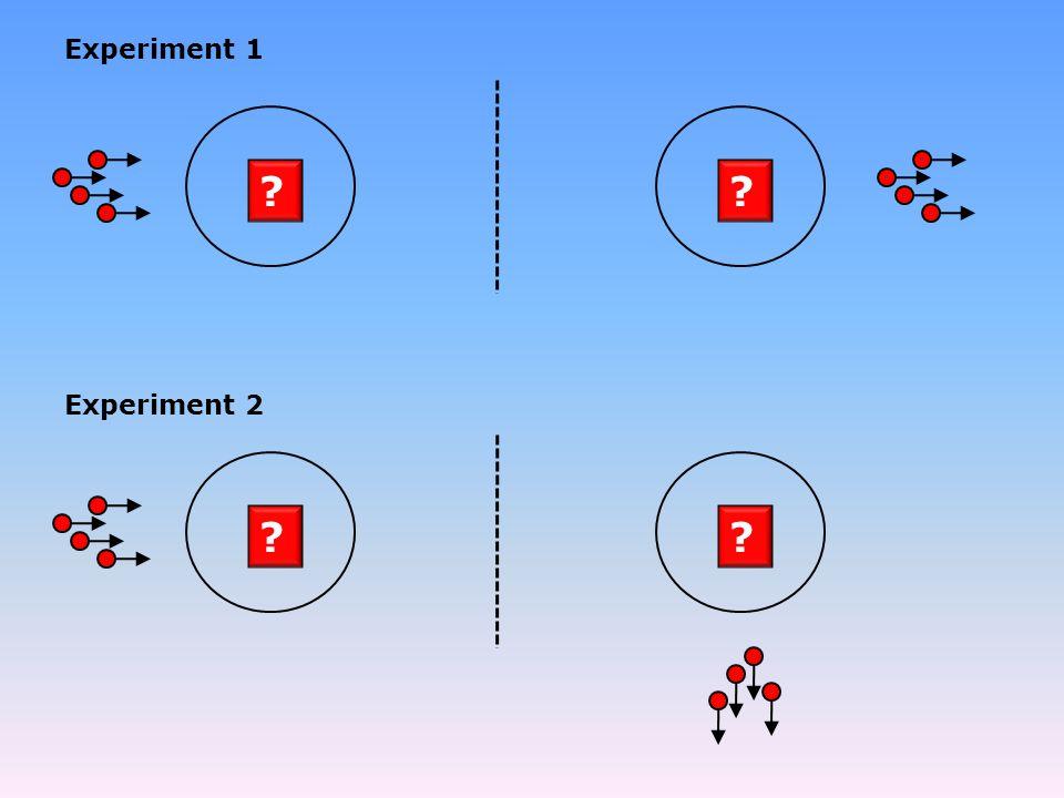 Experiment 1 Experiment 2