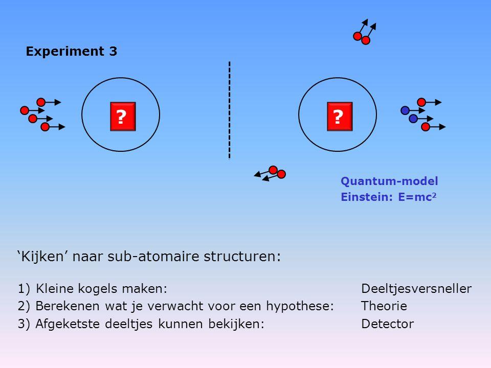 'Kijken' naar sub-atomaire structuren: Experiment 3