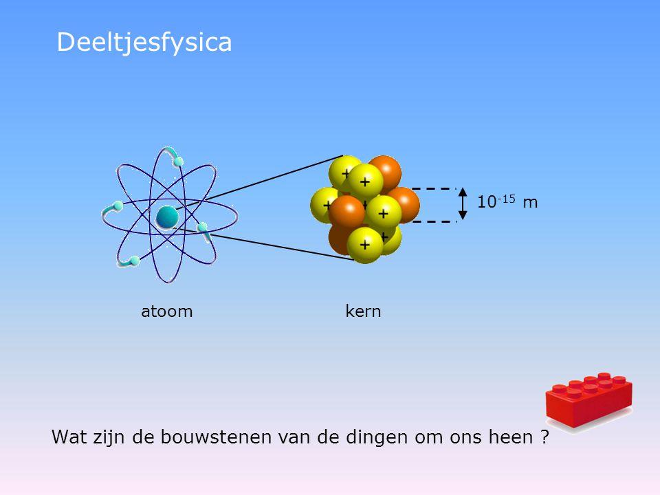 Deeltjesfysica Wat zijn de bouwstenen van de dingen om ons heen