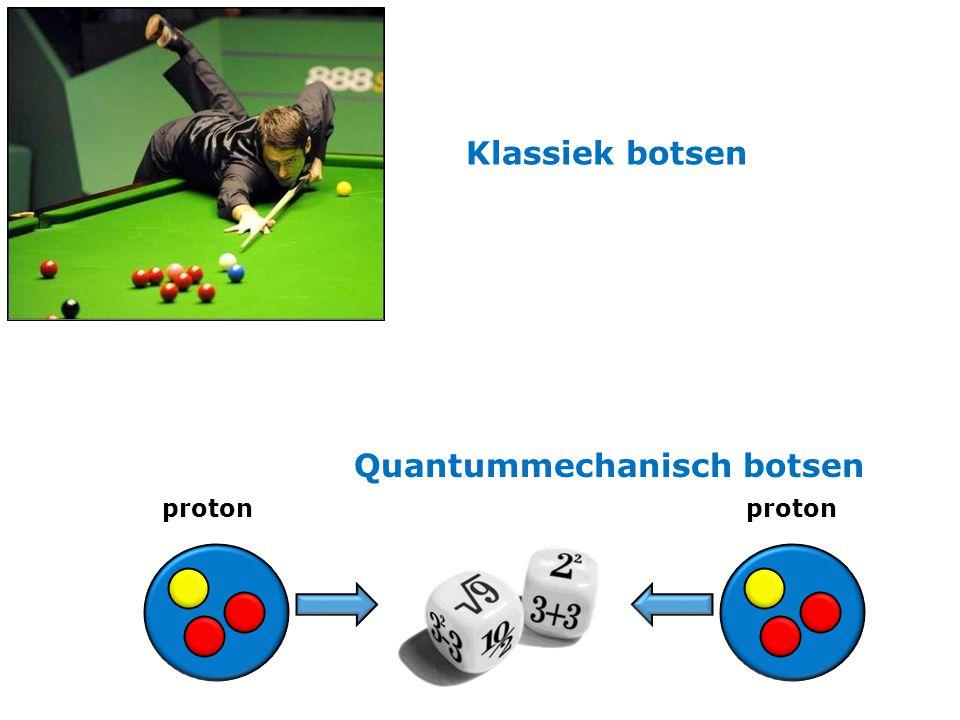 Quantummechanisch botsen