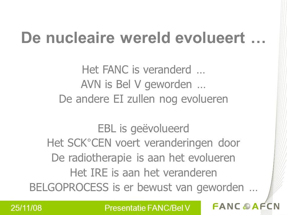 De nucleaire wereld evolueert …