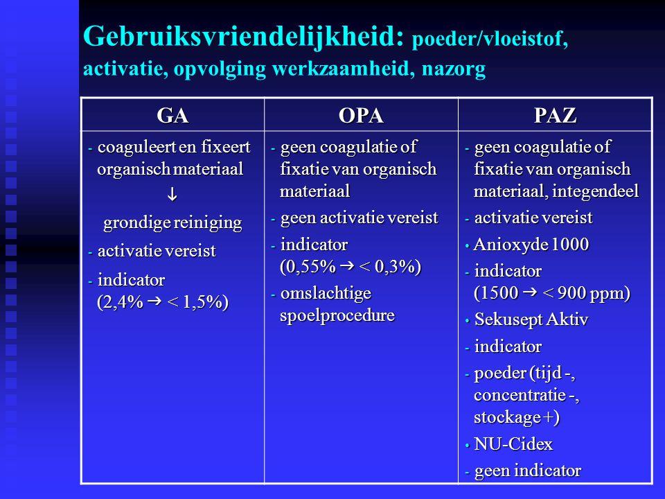 Gebruiksvriendelijkheid: poeder/vloeistof, activatie, opvolging werkzaamheid, nazorg