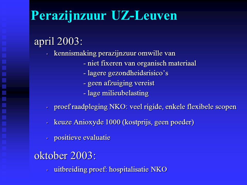 Perazijnzuur UZ-Leuven