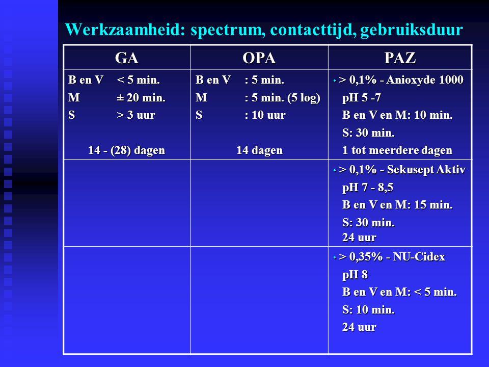 Werkzaamheid: spectrum, contacttijd, gebruiksduur