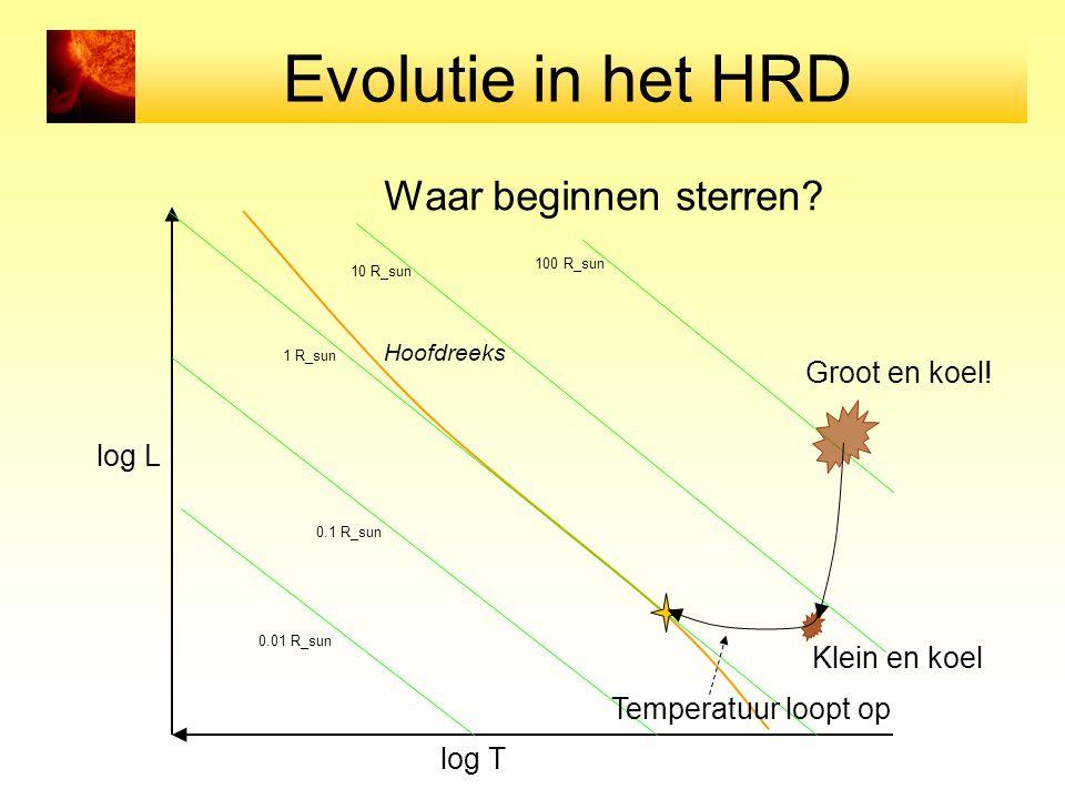 Evolutie in het HRD Waar beginnen sterren Groot en koel! log L