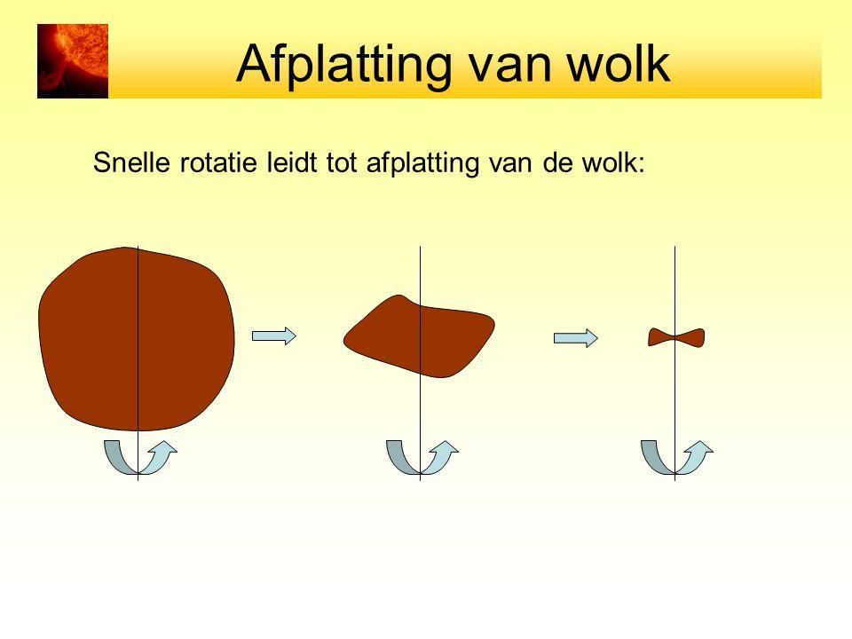 Afplatting van wolk Snelle rotatie leidt tot afplatting van de wolk: