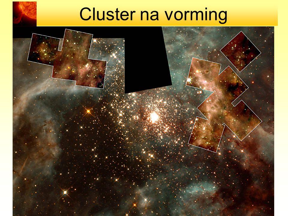Cluster na vorming