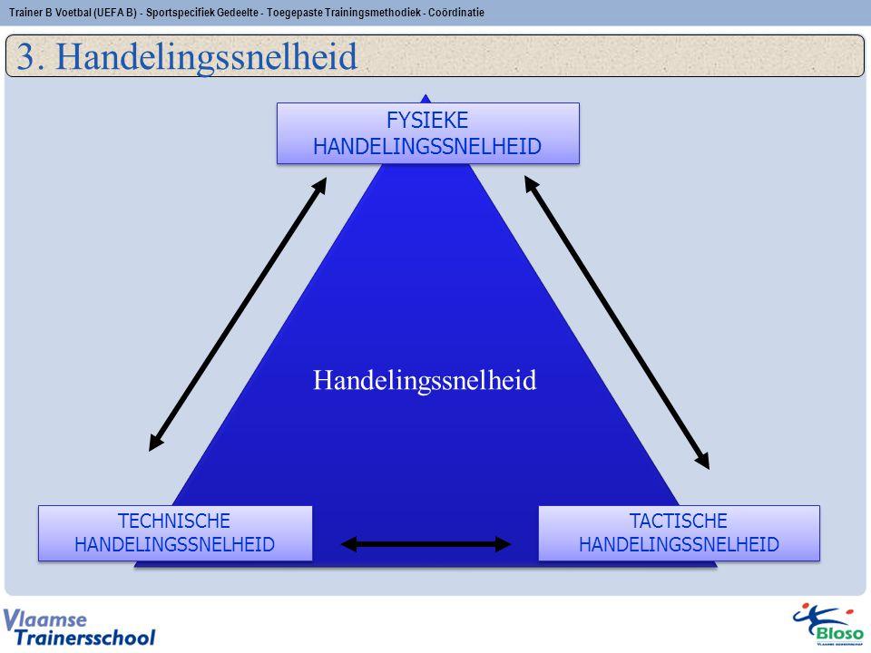 3. Handelingssnelheid Handelingssnelheid FYSIEKE HANDELINGSSNELHEID