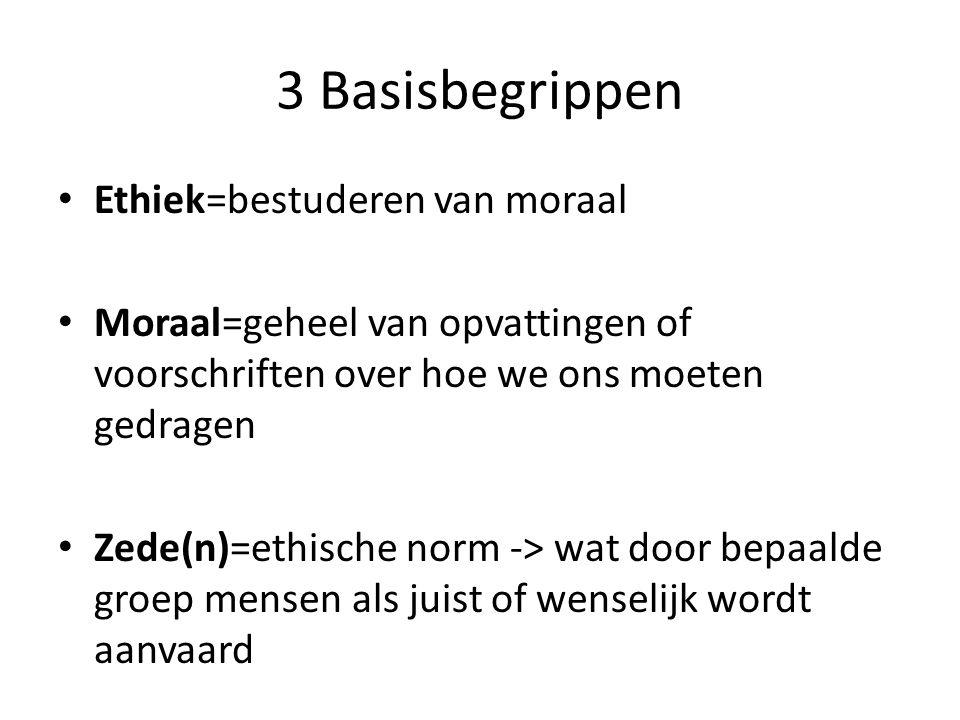 3 Basisbegrippen Ethiek=bestuderen van moraal