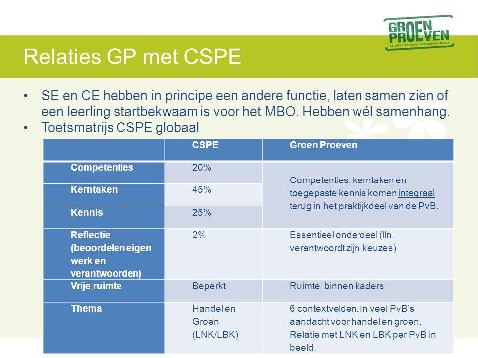 Relaties GP met CSPE