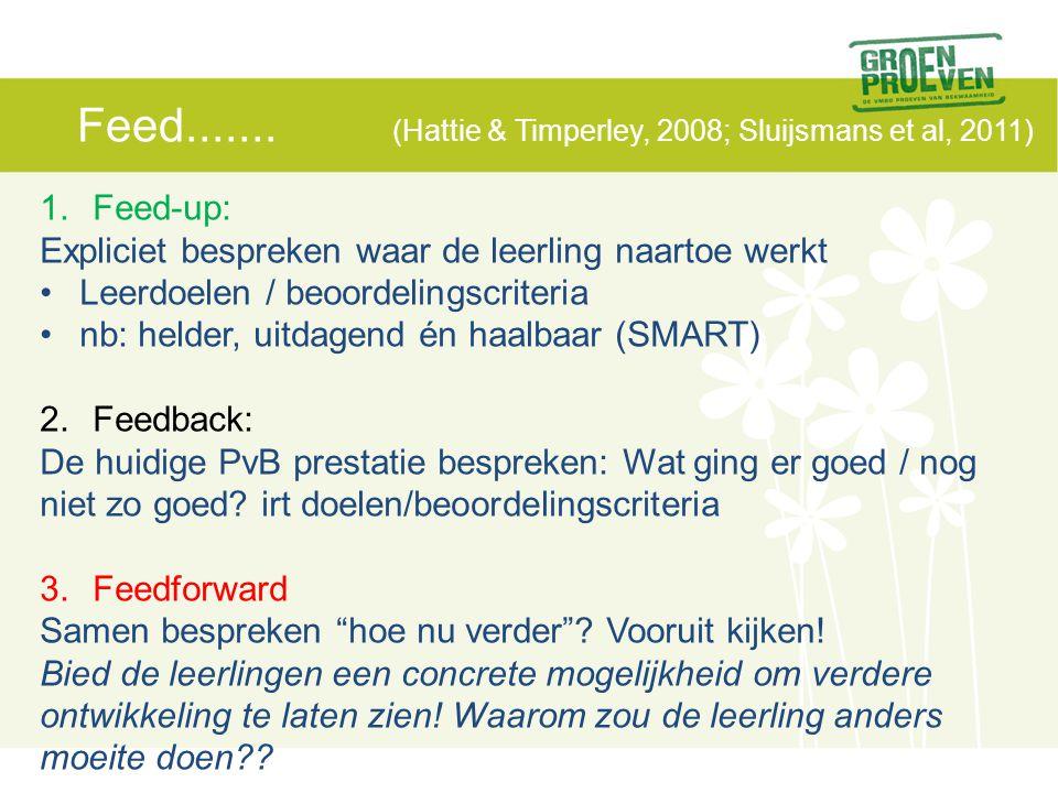 Feed....... (Hattie & Timperley, 2008; Sluijsmans et al, 2011)