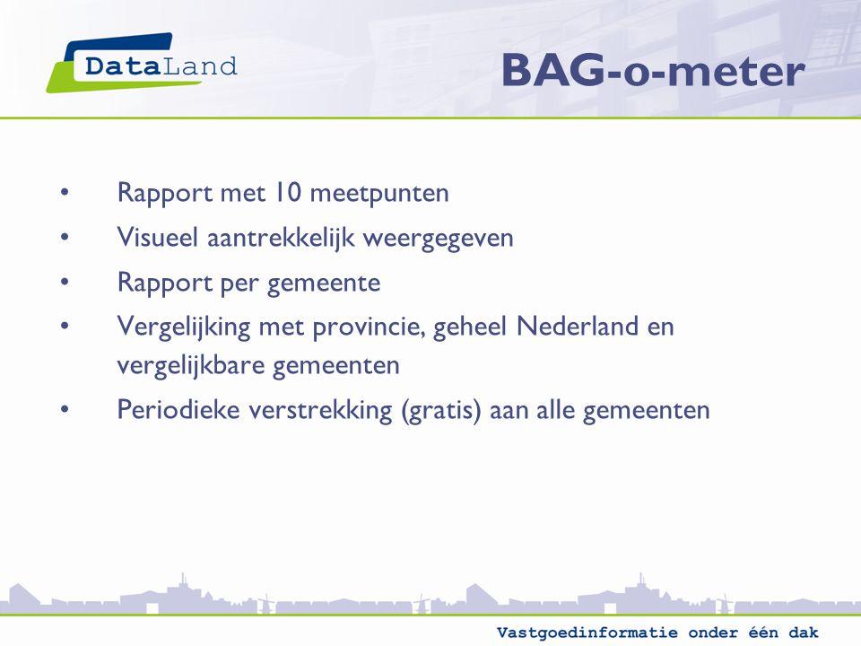 BAG-o-meter Rapport met 10 meetpunten