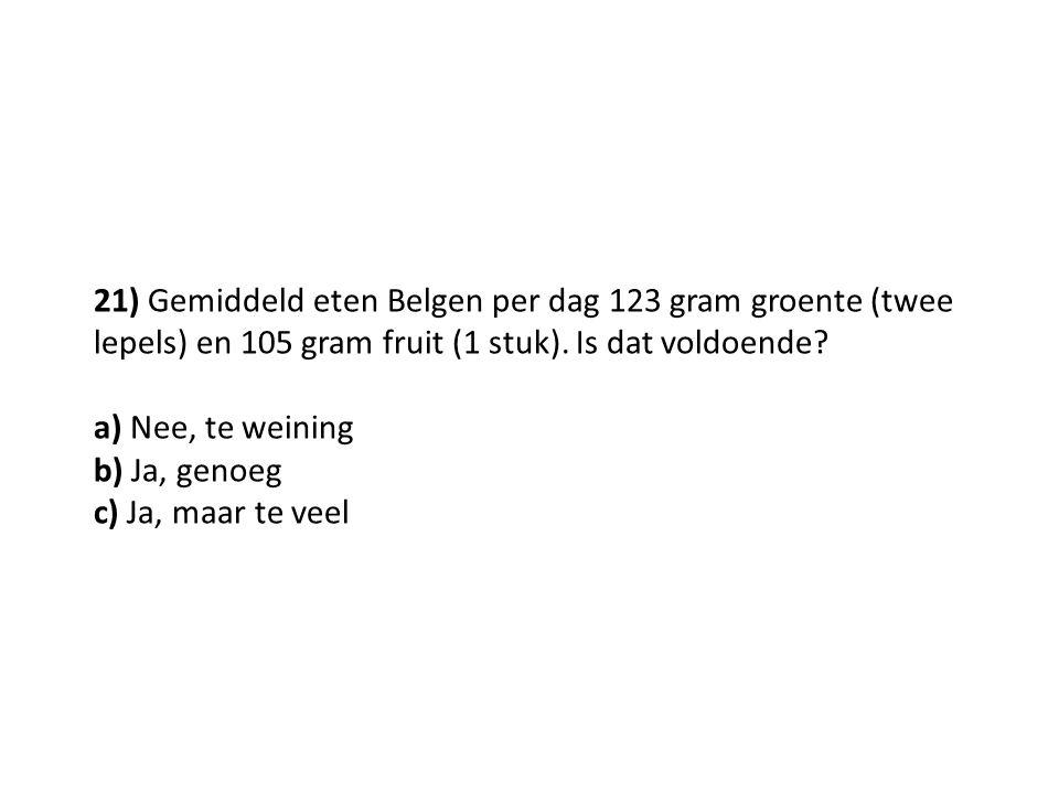 21) Gemiddeld eten Belgen per dag 123 gram groente (twee lepels) en 105 gram fruit (1 stuk). Is dat voldoende