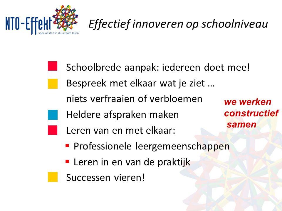 Effectief innoveren op schoolniveau