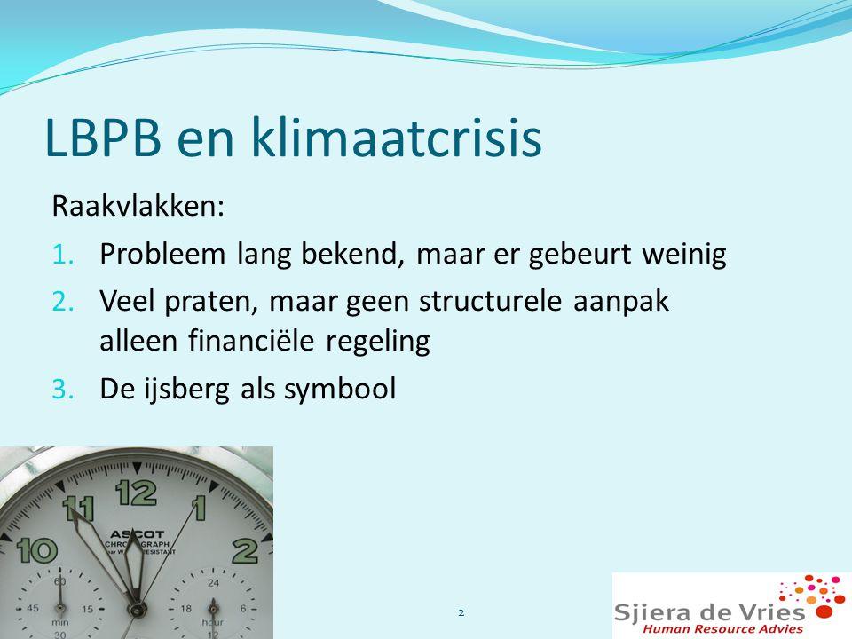 LBPB en klimaatcrisis Raakvlakken:
