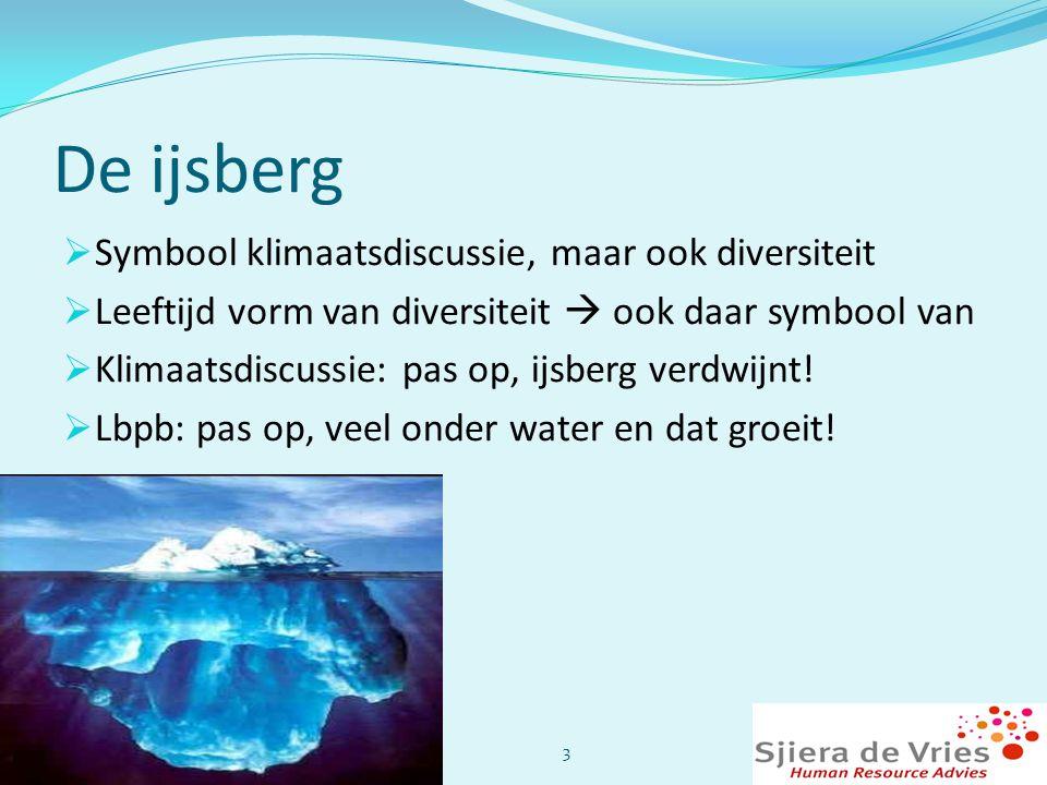 De ijsberg Symbool klimaatsdiscussie, maar ook diversiteit