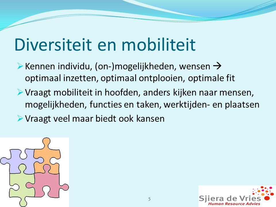 Diversiteit en mobiliteit